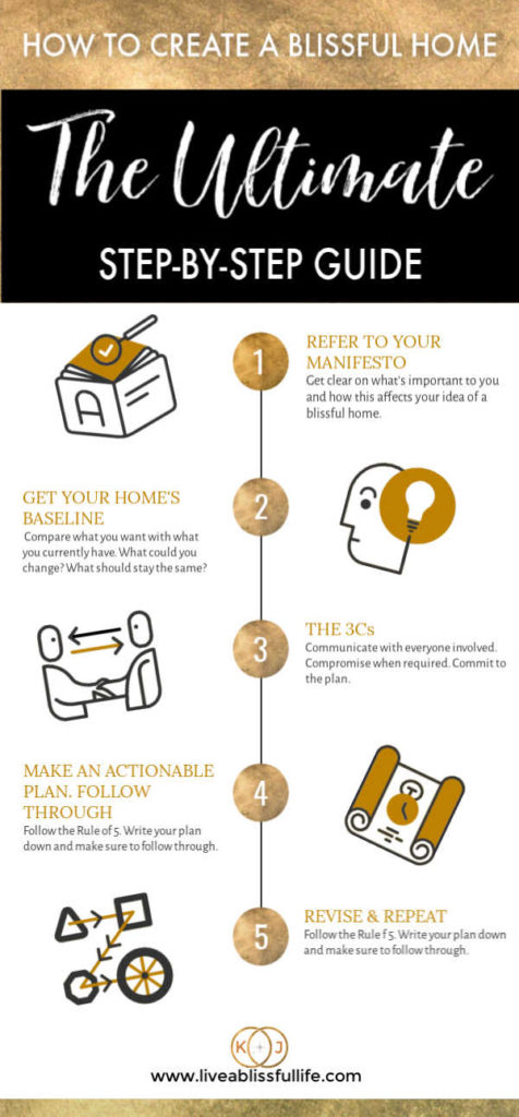 infographic showing a step by step guide to creating a blissful home